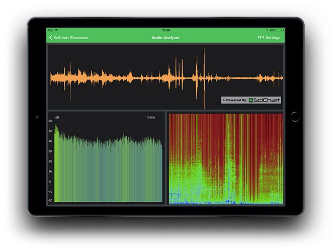 SciChart WPF Charts for Medical and Scientific Chart Applications